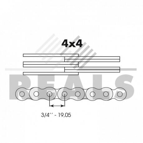 Chaine al644