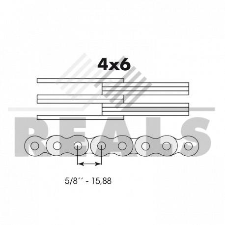 Chaine lh1046