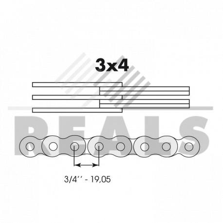 Chaine lh1234